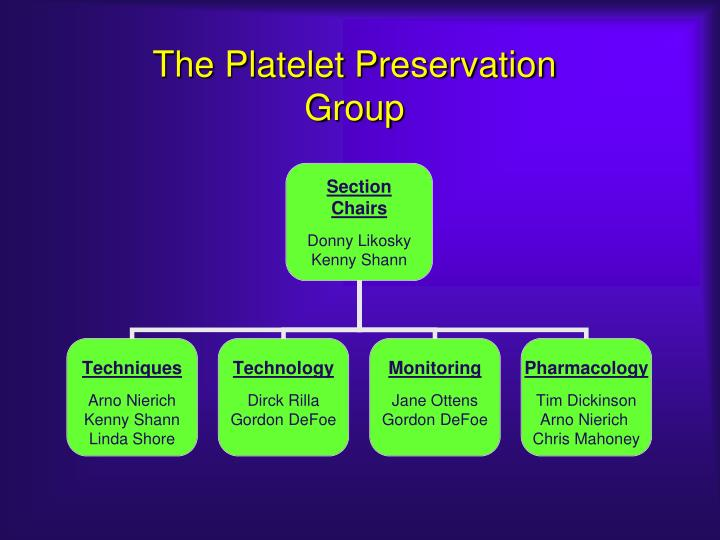 The Platelet Preservation Group