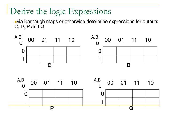 Derive the logic Expressions