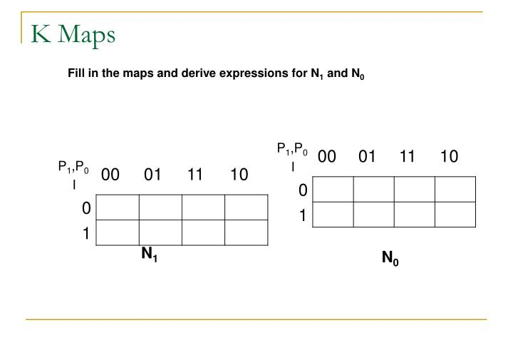 K Maps