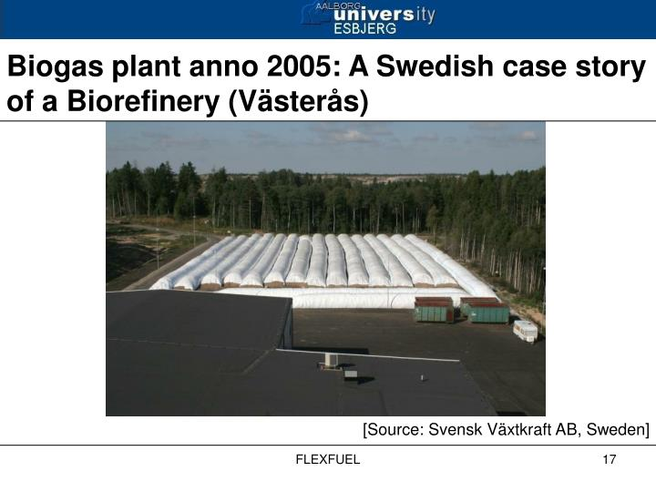 [Source: Svensk Växtkraft AB, Sweden]