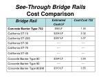 see through bridge rails cost comparison