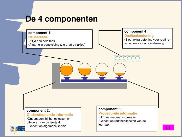 De 4 componenten