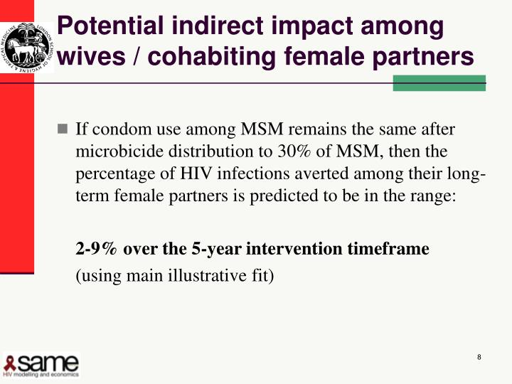 Potential indirect impact among wives