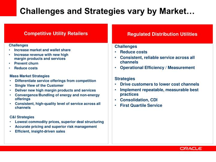 Challenges and Strategies vary by Market…