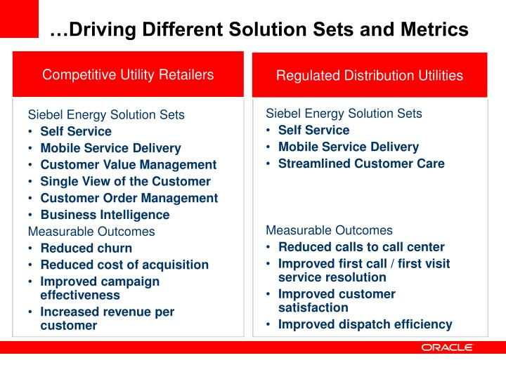 …Driving Different Solution Sets and Metrics