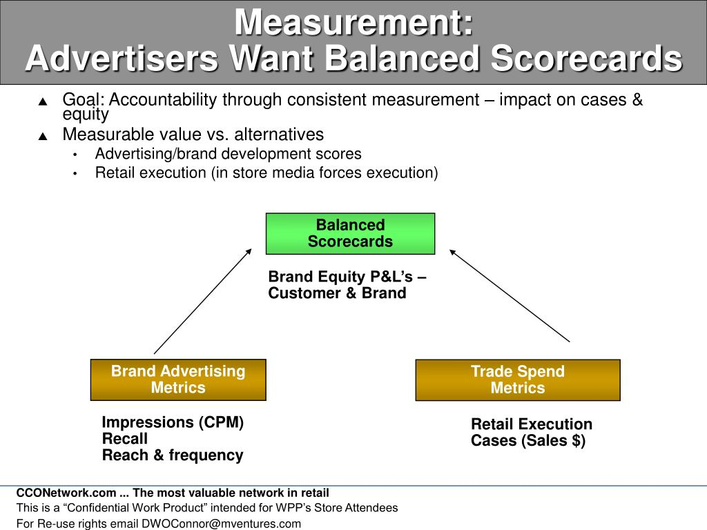 PPT - Retail Marketing Models… On the Brink of Change