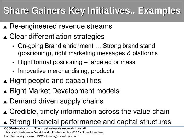Share Gainers Key Initiatives.. Examples