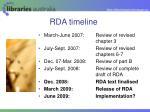rda timeline