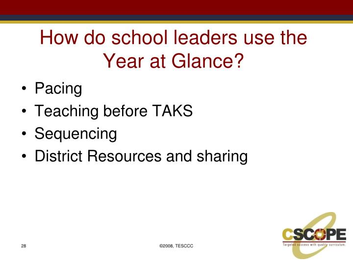 How do school leaders use the