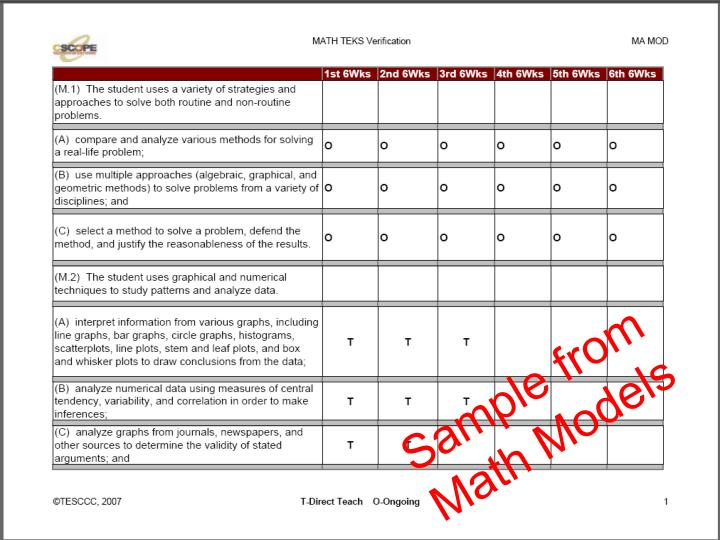 Sample from Math Models