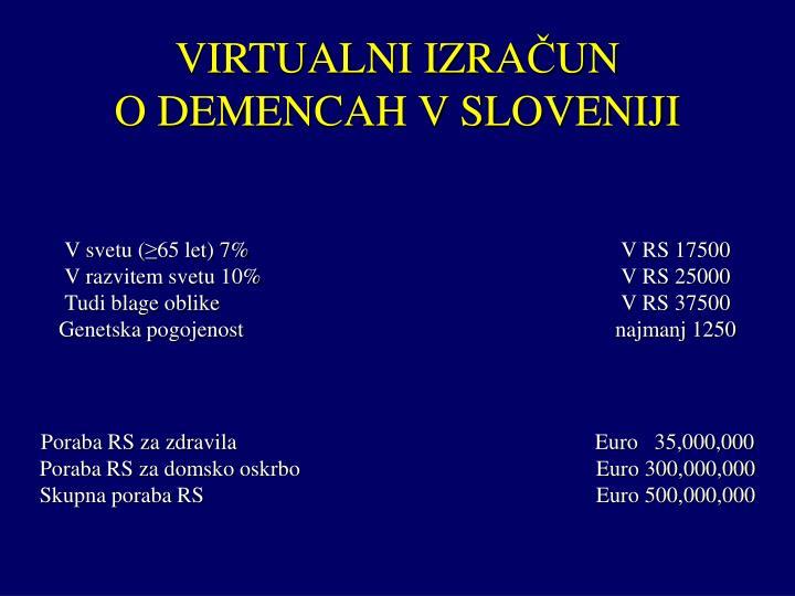 Virtualni izra un o demencah v sloveniji