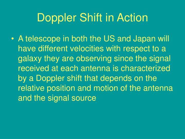 Doppler Shift in Action