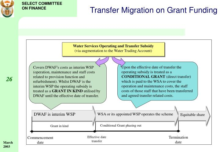 Water Services Operating and Transfer Subsidy
