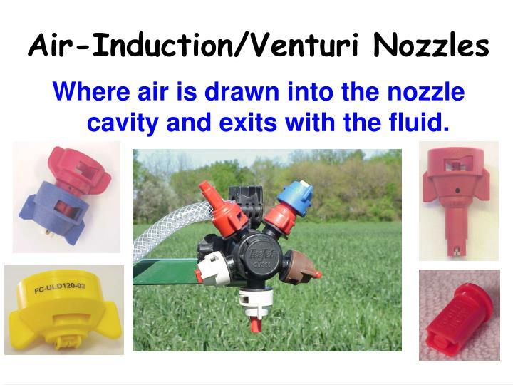 Air-Induction/Venturi Nozzles