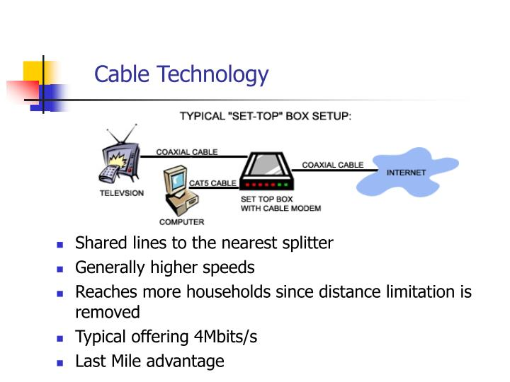 Cable Technology