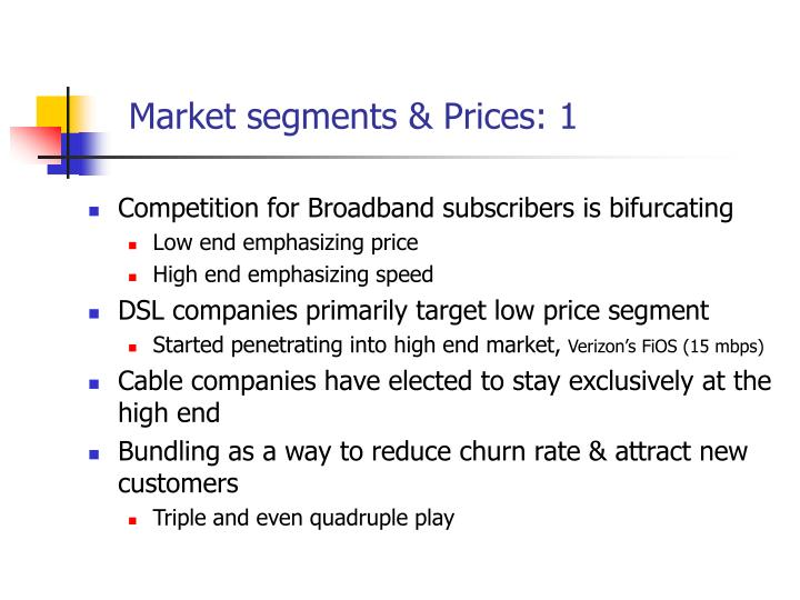 Market segments & Prices: 1