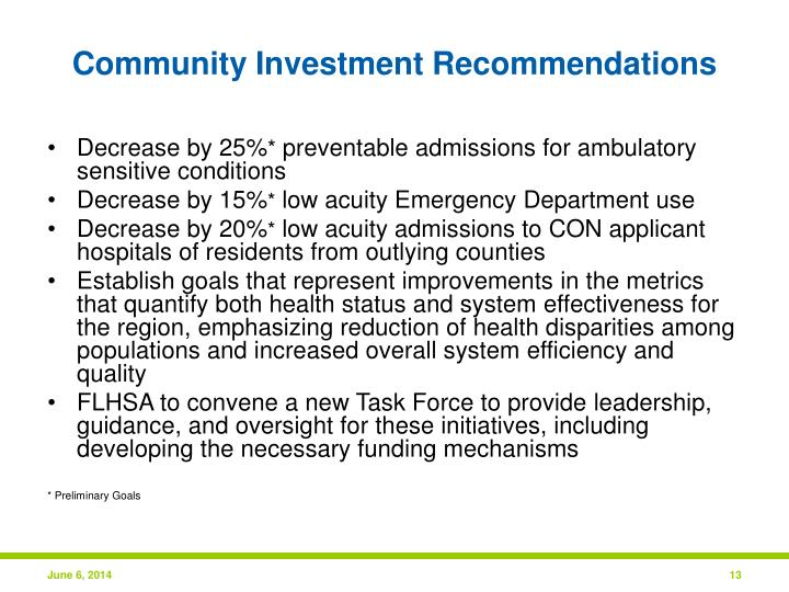 Community Investment Recommendations