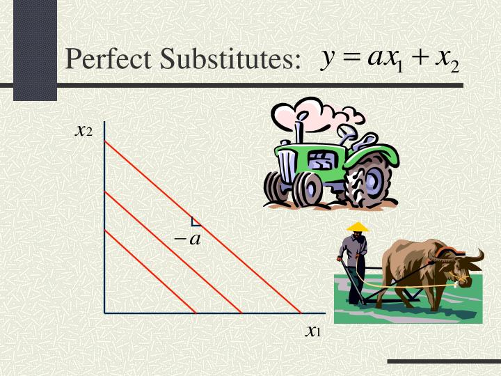 Perfect Substitutes: