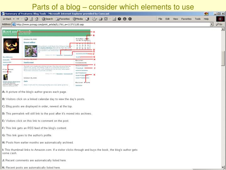 Parts of a blog – consider which elements to use