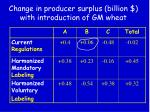 change in producer surplus billion with introduction of gm wheat1