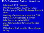eu s parliament environ committee