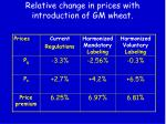relative change in prices with introduction of gm wheat