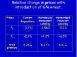 relative change in prices with introduction of gm wheat1