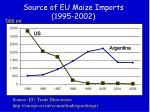 source of eu maize imports 1995 2002