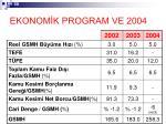 ekonom k program ve 2004