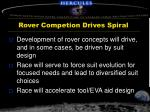rover competion drives spiral