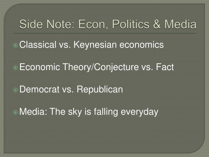 Side Note: Econ, Politics & Media