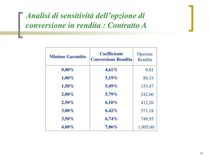 Analisi di sensitività dell'opzione di conversione in rendita : Contratto A