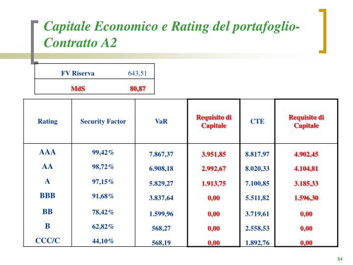 Capitale Economico e Rating del portafoglio- Contratto A2