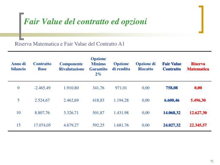 Fair Value del contratto ed opzioni