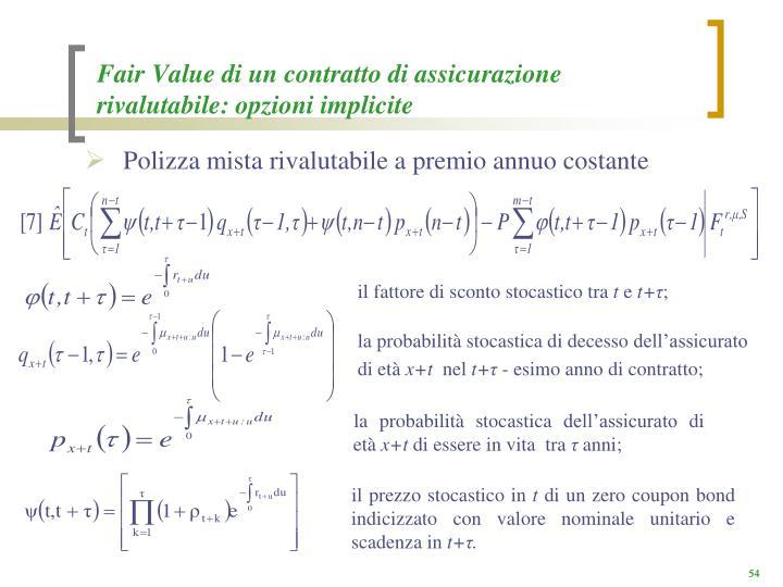Fair Value di un contratto di assicurazione rivalutabile: opzioni implicite