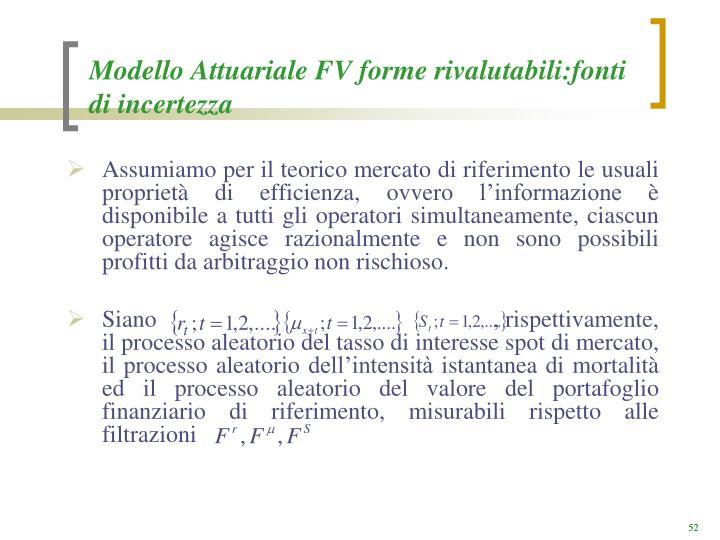 Modello Attuariale FV forme rivalutabili:fonti di incertezza