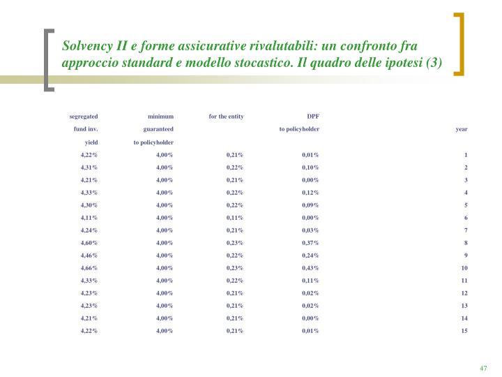 Solvency II e forme assicurative rivalutabili: un confronto fra approccio standard e modello stocastico. Il quadro delle ipotesi (3)