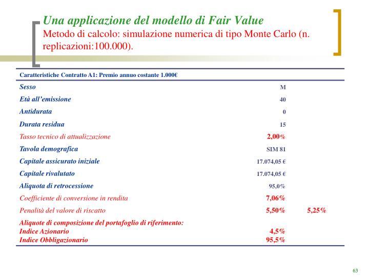 Una applicazione del modello di Fair Value