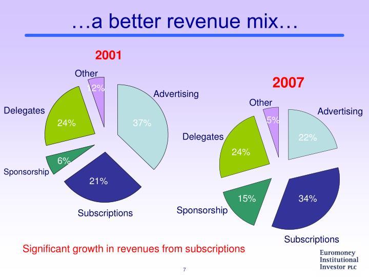 …a better revenue mix…