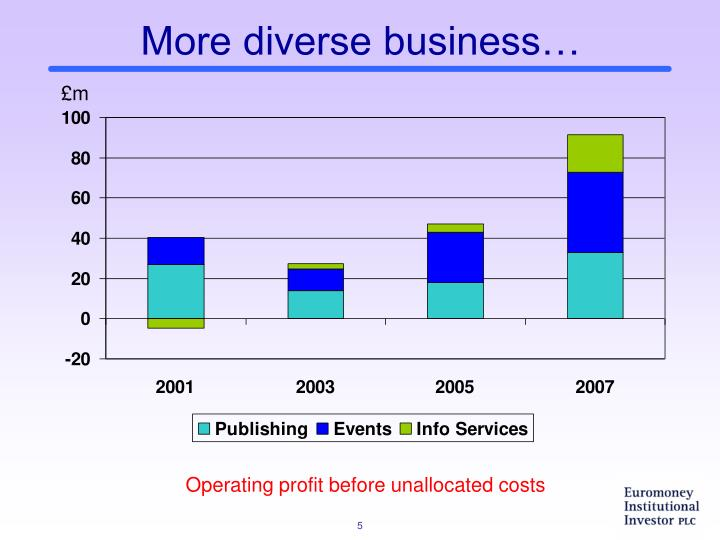 More diverse business…