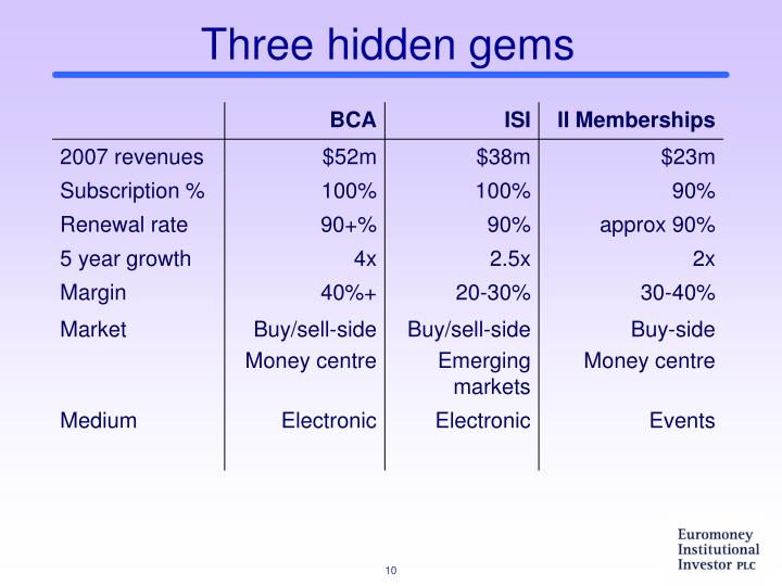 Three hidden gems