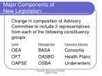 major components of new legislation1