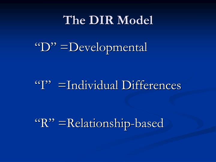 The dir model