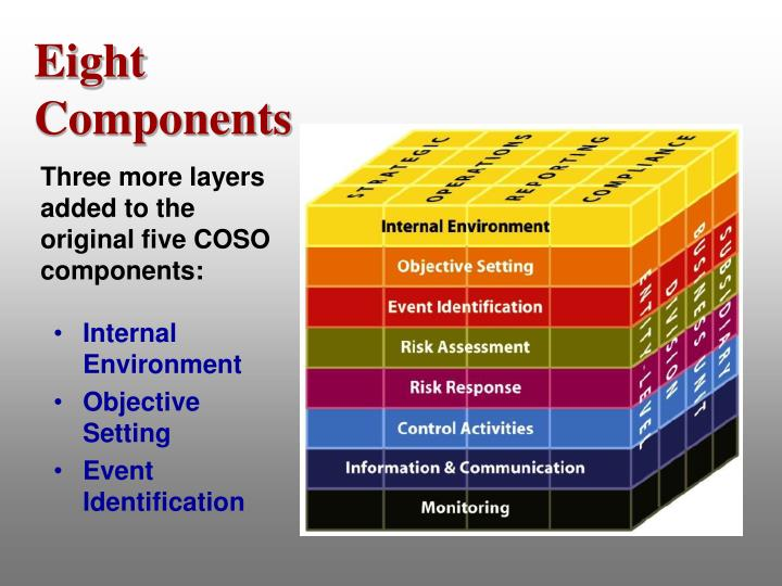 Eight components