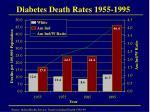 diabetes death rates 1955 1995