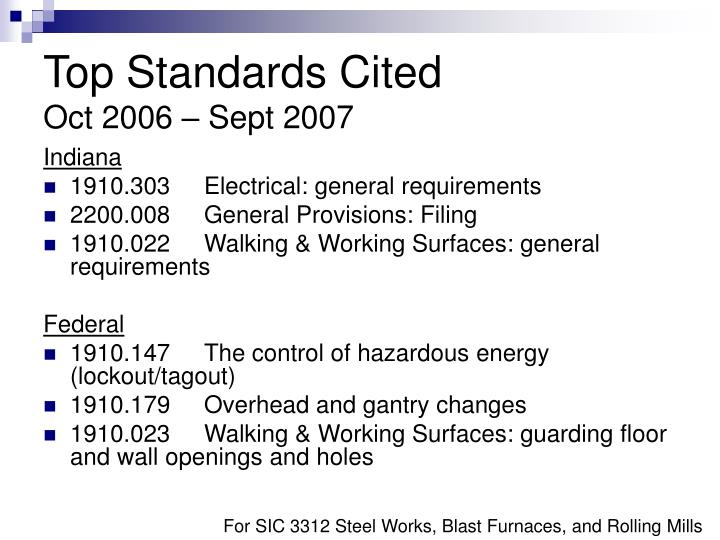 Top Standards Cited