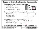 impact on grid solver execution characteristics