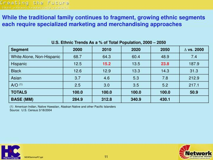 While the traditional family continues to fragment, growing ethnic segments each require specialized marketing and merchandising approaches