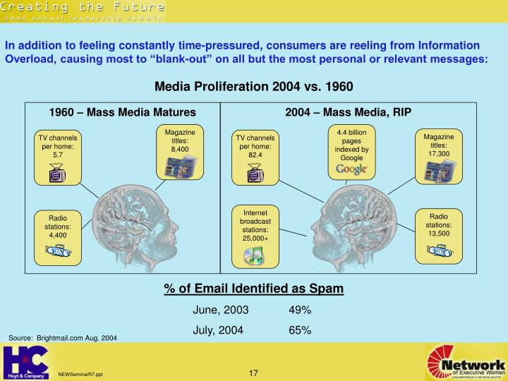 """In addition to feeling constantly time-pressured, consumers are reeling from Information Overload, causing most to """"blank-out"""" on all but the most personal or relevant messages:"""