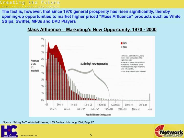 """The fact is, however, that since 1970 general prosperity has risen significantly, thereby opening-up opportunities to market higher priced """"Mass Affluence"""" products such as White Strips, Swiffer, MP3s and DVD Players"""